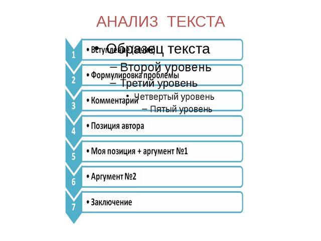 АНАЛИЗ ТЕКСТА