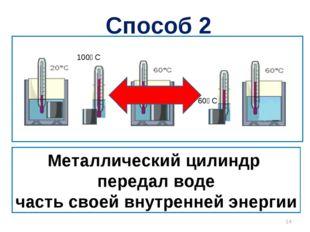 100⁰ С 60⁰ С Металлический цилиндр передал воде часть своей внутренней энерг