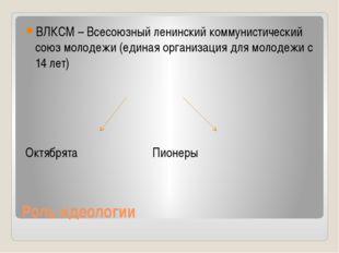 Роль идеологии ВЛКСМ – Всесоюзный ленинский коммунистический союз молодежи (е