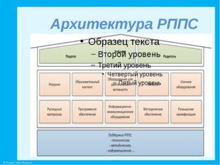Архитектура РППС ДОО © Фокина Лидия Петровна
