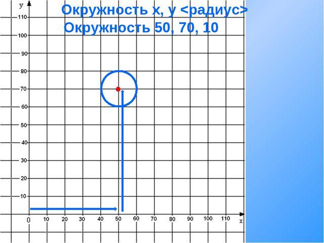 Окружность x, y  Окружность 50, 70, 10