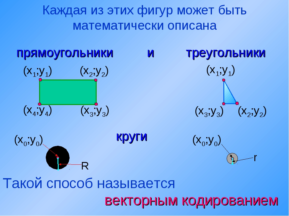 (х2;у2) (х3;у3) (х4;у4) (х3;у3) Каждая из этих фигур может быть математически...