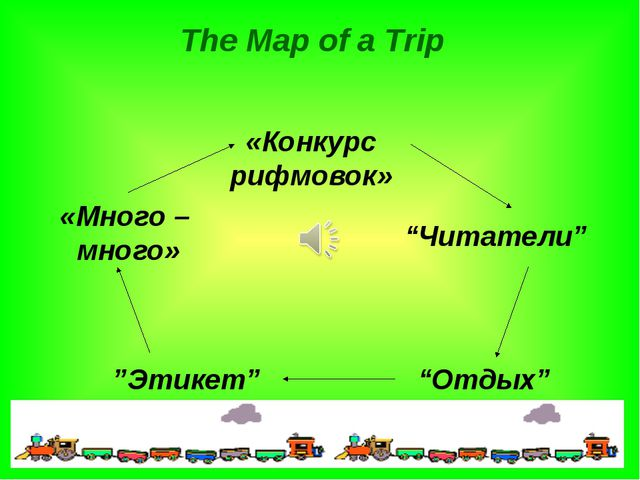"""The Map of a Trip «Конкурс рифмовок» """"Читатели"""" """"Отдых"""" """"Этикет"""" «Много – мн..."""