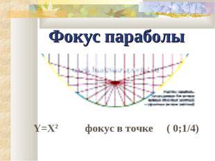 Фокус параболы Y=X2 фокус в точке ( 0;1/4)