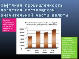 Нефтяная промышленность является поставщиком значительной части валюты Средня
