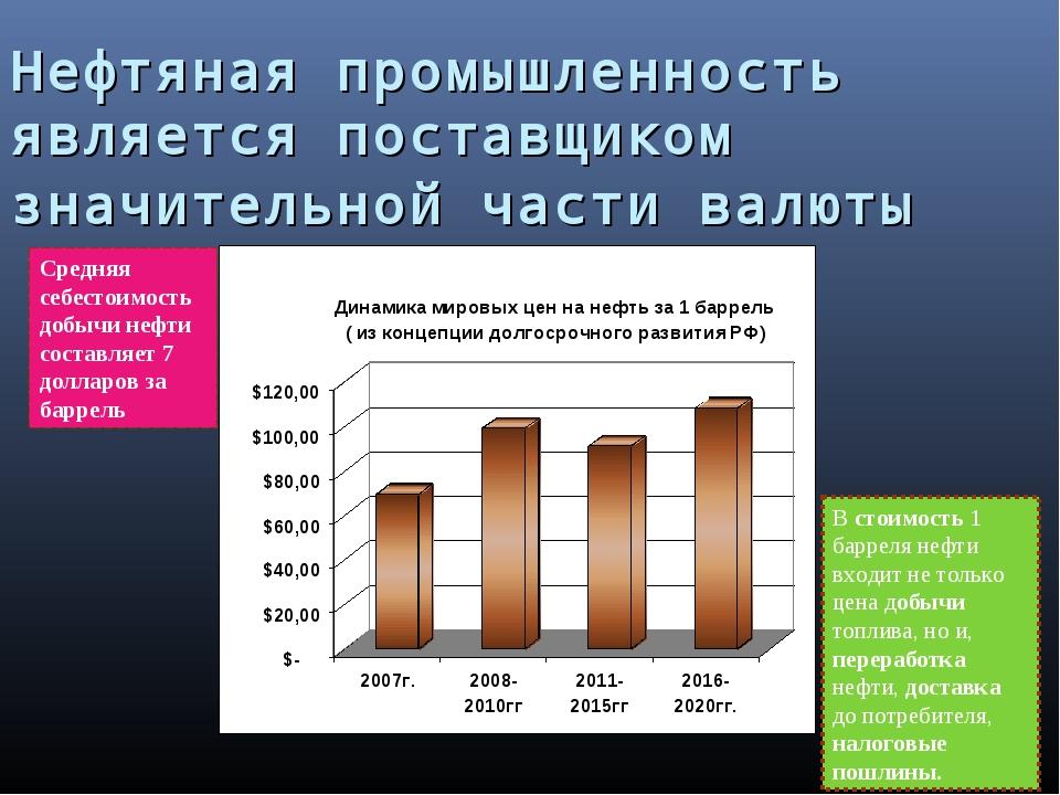 Нефтяная промышленность является поставщиком значительной части валюты Средня...