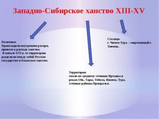 Западно-Сибирское ханство XIII-XV Территория: земли по среднему течению Иртыш