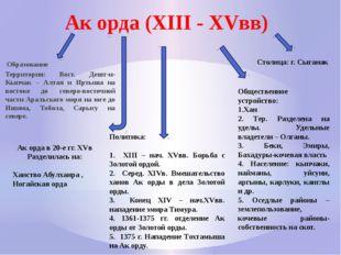 Ак орда (XIII - XVвв) Образование Территория: Вост. Дешт-и-Кыпчак – Алтая и И
