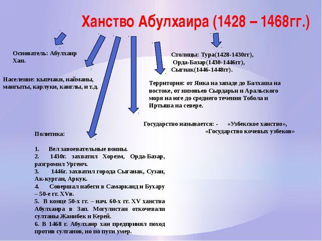 Ханство Абулхаира (1428 – 1468гг.) Основатель: Абулхаир Хан. Территория: от Я...