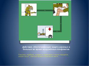 Действия, обеспечивающие защиту раненых и больных во время вооружённых конфли