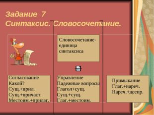 Задание 7 Синтаксис. Словосочетание.