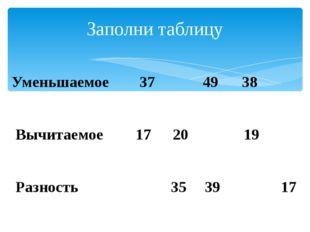 Заполни таблицу Уменьшаемое  37  49 38  Вычитаемое 17  20