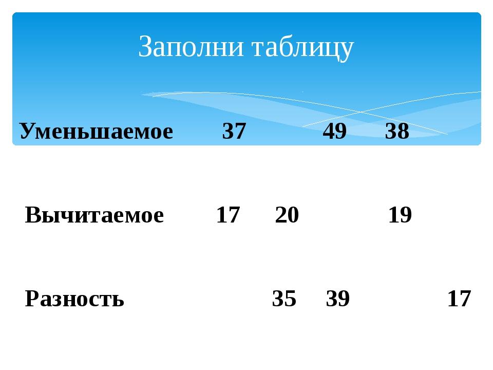Заполни таблицу Уменьшаемое  37  49 38  Вычитаемое 17  20 ...
