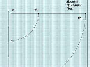 Чертеж конической юбки «Полусолнце» Мерки: Ст=36 Сб=45 Дтс=35 Диз=40 Прибавки
