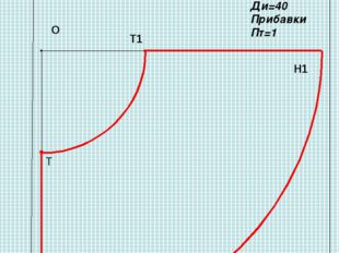 Чертеж конической юбки «Полусолнце» Мерки: Ст=36 Сб=45 Дтс=35 Ди=40 Прибавки