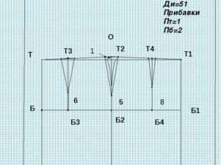 Чертеж прямой юбки Мерки: Ст=36 Сб=45 Дтс=35 Ди=51 Прибавки Пт=1 Пб=2 Н1 Т1 Н