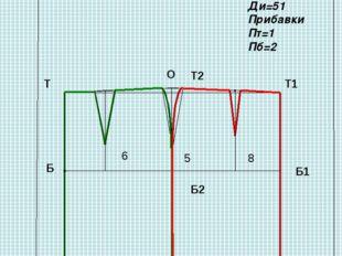 Чертеж прямой юбки Мерки: Ст=36 Сб=45 Дтс=35 Ди=51 Прибавки Пт=1 Пб=2 Т Н1 Т1