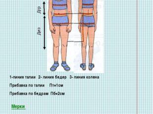 Снятие мерок Диз Дгр Мерки на стандартную фигуру Ст =36 Сб=45 Дст=35 Ди=51 св