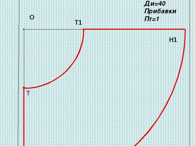 Чертеж конической юбки «Полусолнце» Мерки: Ст=36 Сб=45 Дтс=35 Ди=40 Прибавки...