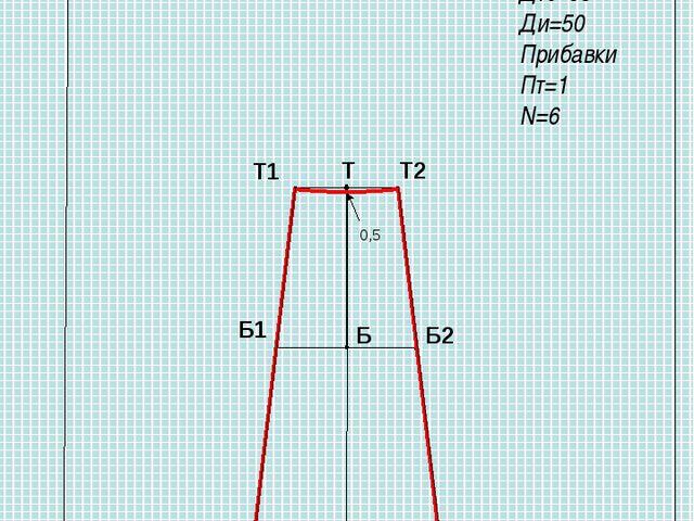 Чертеж клиньевой юбки «Шестиклинка» Мерки: Ст=33 Сб=43 Дтс=35 Ди=50 Прибавки...