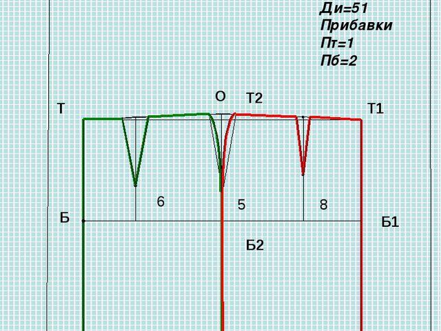 Чертеж прямой юбки Мерки: Ст=36 Сб=45 Дтс=35 Ди=51 Прибавки Пт=1 Пб=2 Т Н1 Т1...