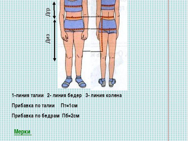 Снятие мерок Диз Дгр Мерки на стандартную фигуру Ст =36 Сб=45 Дст=35 Ди=51 св...