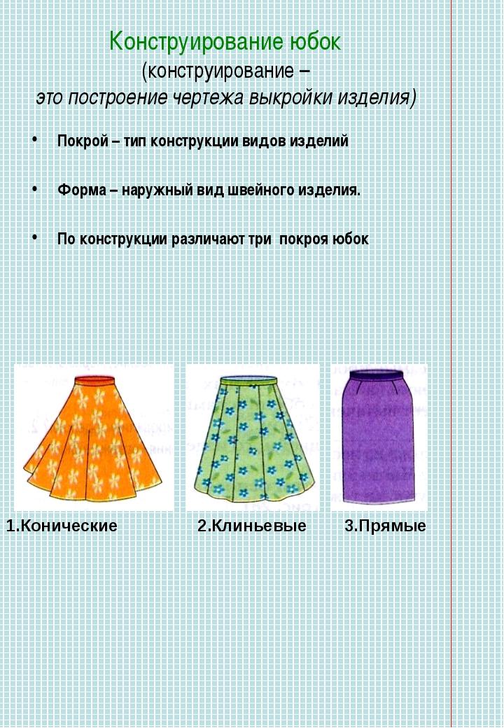 Конструирование юбок (конструирование – это построение чертежа выкройки издел...