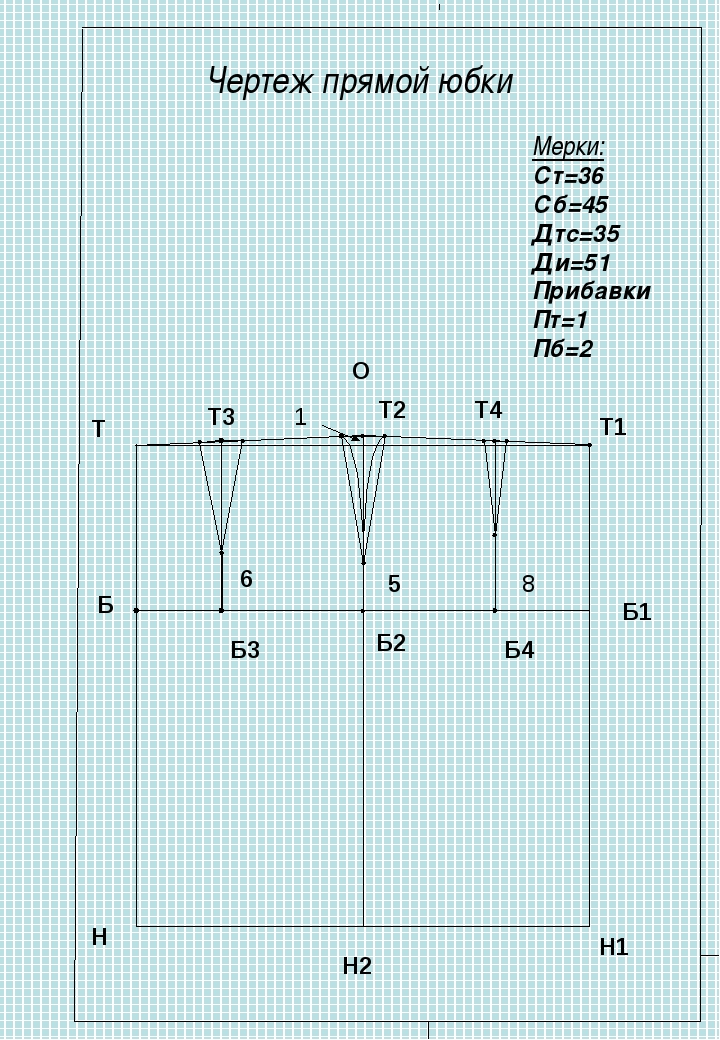 Чертеж прямой юбки Мерки: Ст=36 Сб=45 Дтс=35 Ди=51 Прибавки Пт=1 Пб=2 Н1 Т1 Н...