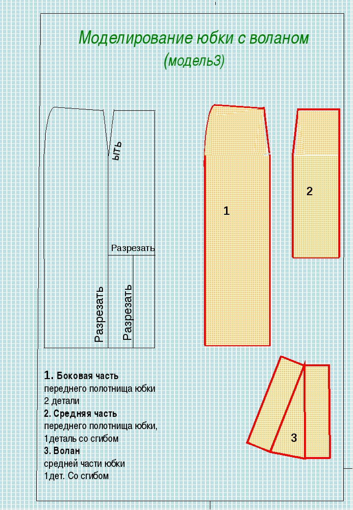 Моделирование юбки с воланом (модель3) Разрезать ыть Разрезать Разрезать 1 2...
