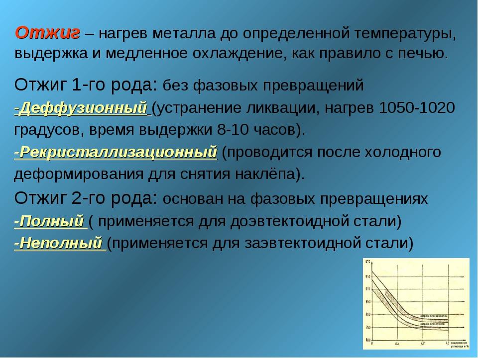 Отжиг – нагрев металла до определенной температуры, выдержка и медленное охла...