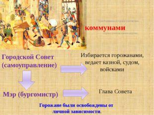 Ремесленный цех Цех: (от нем. «пирушка») - союз ремесленников одной специальн