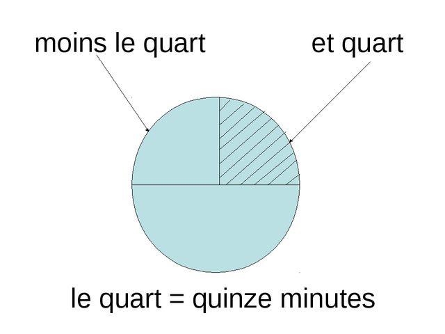 moins le quart et quart le quart = quinze minutes