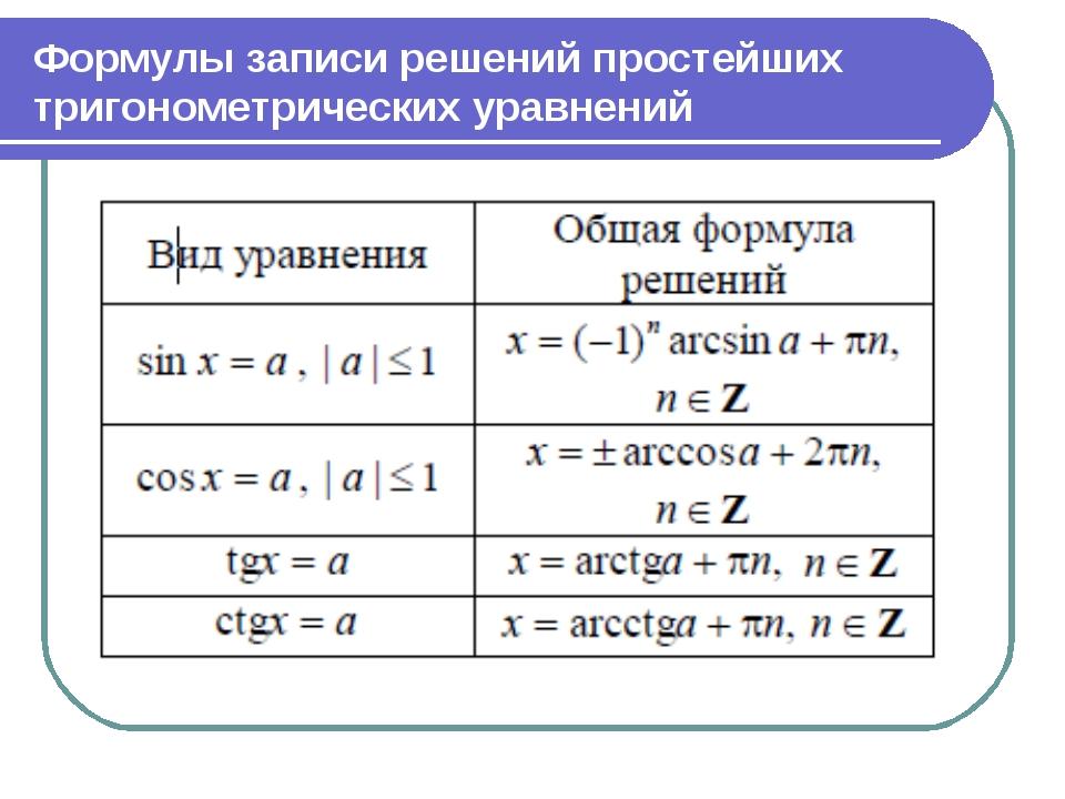 Формулы записи решений простейших тригонометрических уравнений