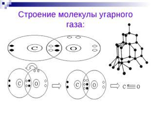 Строение молекулы угарного газа: