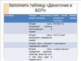 Заполнить таблицу «Двоеточие в БСП» ПримерыКаковы отношения между частямиКа