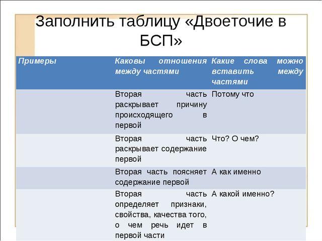 Заполнить таблицу «Двоеточие в БСП» ПримерыКаковы отношения между частямиКа...