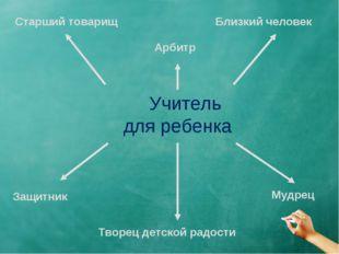 Учитель для ребенка Старший товарищ Близкий человек Арбитр Творец детской ра