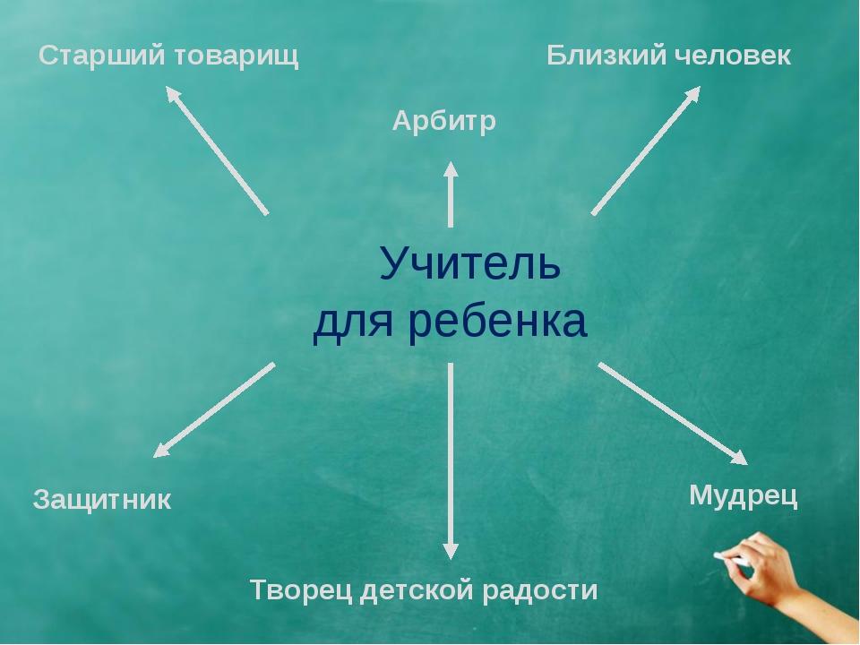Учитель для ребенка Старший товарищ Близкий человек Арбитр Творец детской ра...