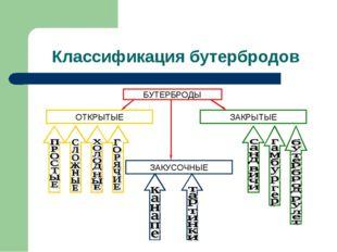 Классификация бутербродов БУТЕРБРОДЫ ОТКРЫТЫЕ ЗАКРЫТЫЕ ЗАКУСОЧНЫЕ