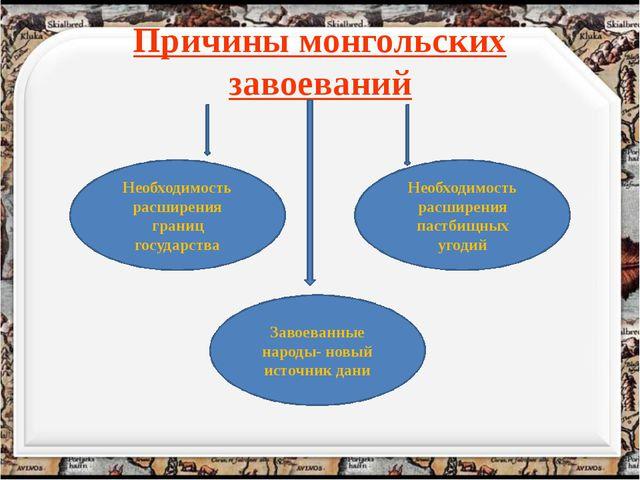 Причины монгольских завоеваний http://aida.ucoz.ru Необходимость расширения г...