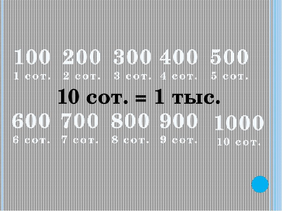 100 1 сот. 200 2 сот. 300 3 сот. 400 4 сот. 500 5 сот. 600 6 сот. 700 7 сот....