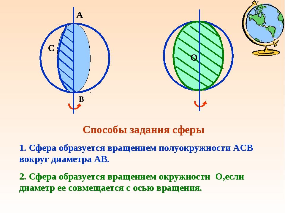 Способы задания сферы 1. Сфера образуется вращением полуокружности АСВ вокруг...