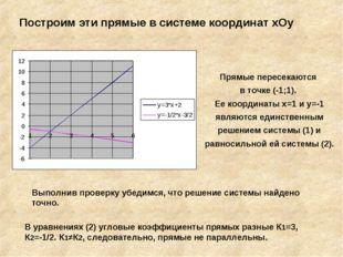 Построим эти прямые в системе координат хОу Прямые пересекаются в точке (-1;1