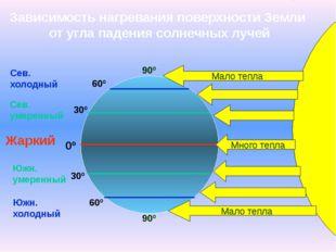 Выводы: Г.Ш.º Угол падения солнечных лучей Количество солнечного тепла Темпер