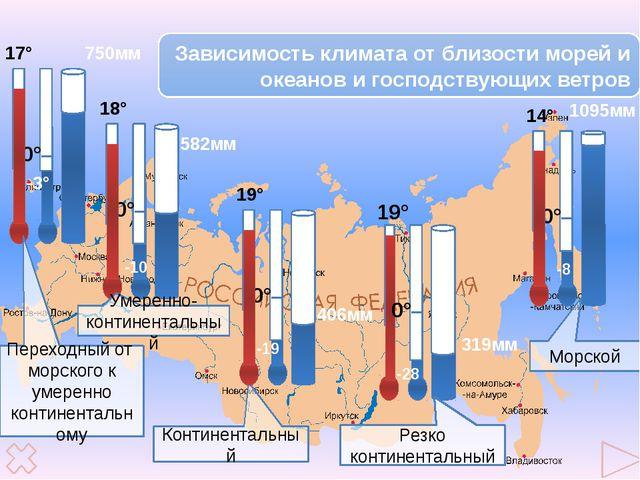 Какова роль воздушных течений в распределении тепла и влаги на поверхности Зе...