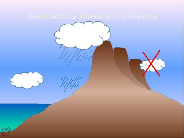 Климатообразующие факторы ГШ° Р Т КФ географическая широта атмосферная цирку...