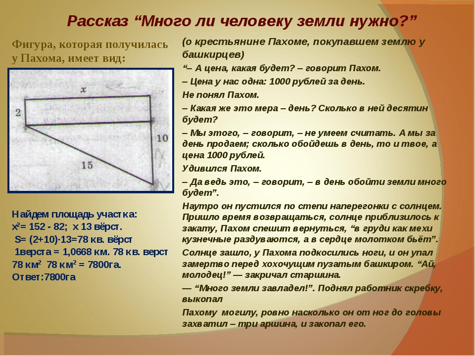 Фигура, которая получилась у Пахома, имеет вид: Найдем площадь участка: х2= 1...