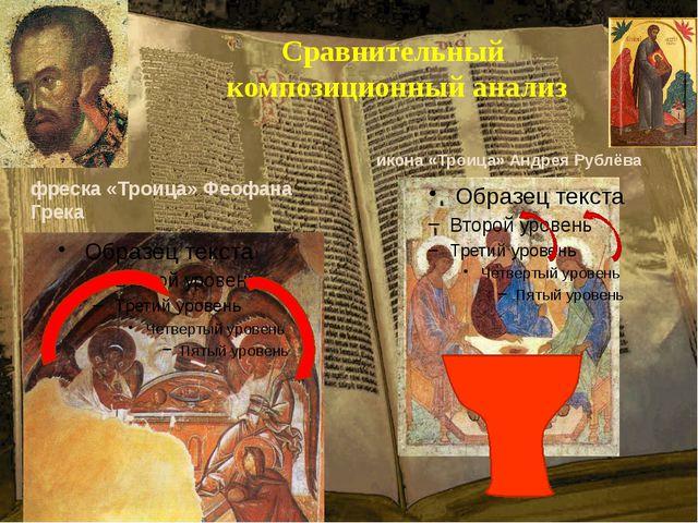 Сравнительный композиционный анализ фреска «Троица» Феофана Грека икона «Трои...