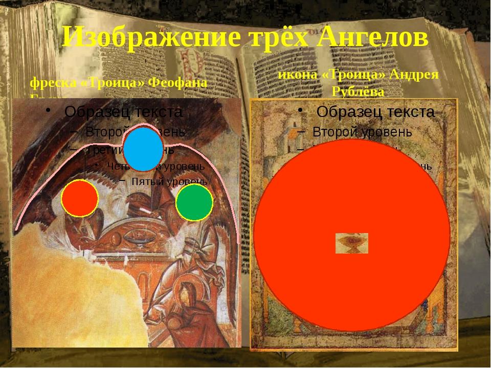 Изображение трёх Ангелов фреска «Троица» Феофана Грека икона «Троица» Андрея...