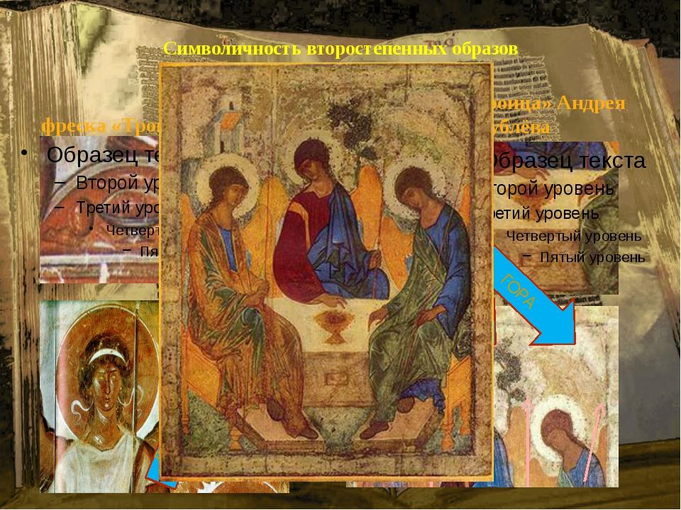 Символичность второстепенных образов фреска «Троица» Феофана Грека икона «Тро...